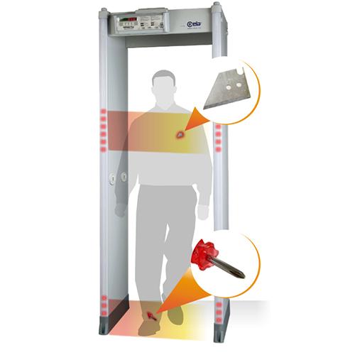 SMD 600 Plus fémdetektor kapu